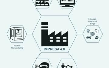 Collabora anche tu a IMPRESA 4.0 – La trasformazione digitale della manifattura